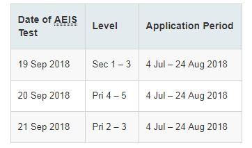 AEIS Dates