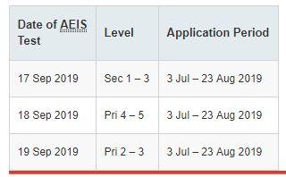 AEIS date 1