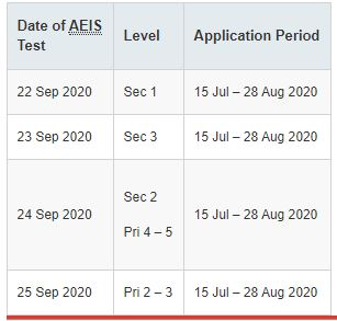 Test and App period